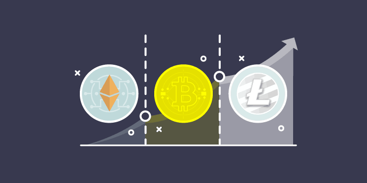 basics of investing in crypto currency